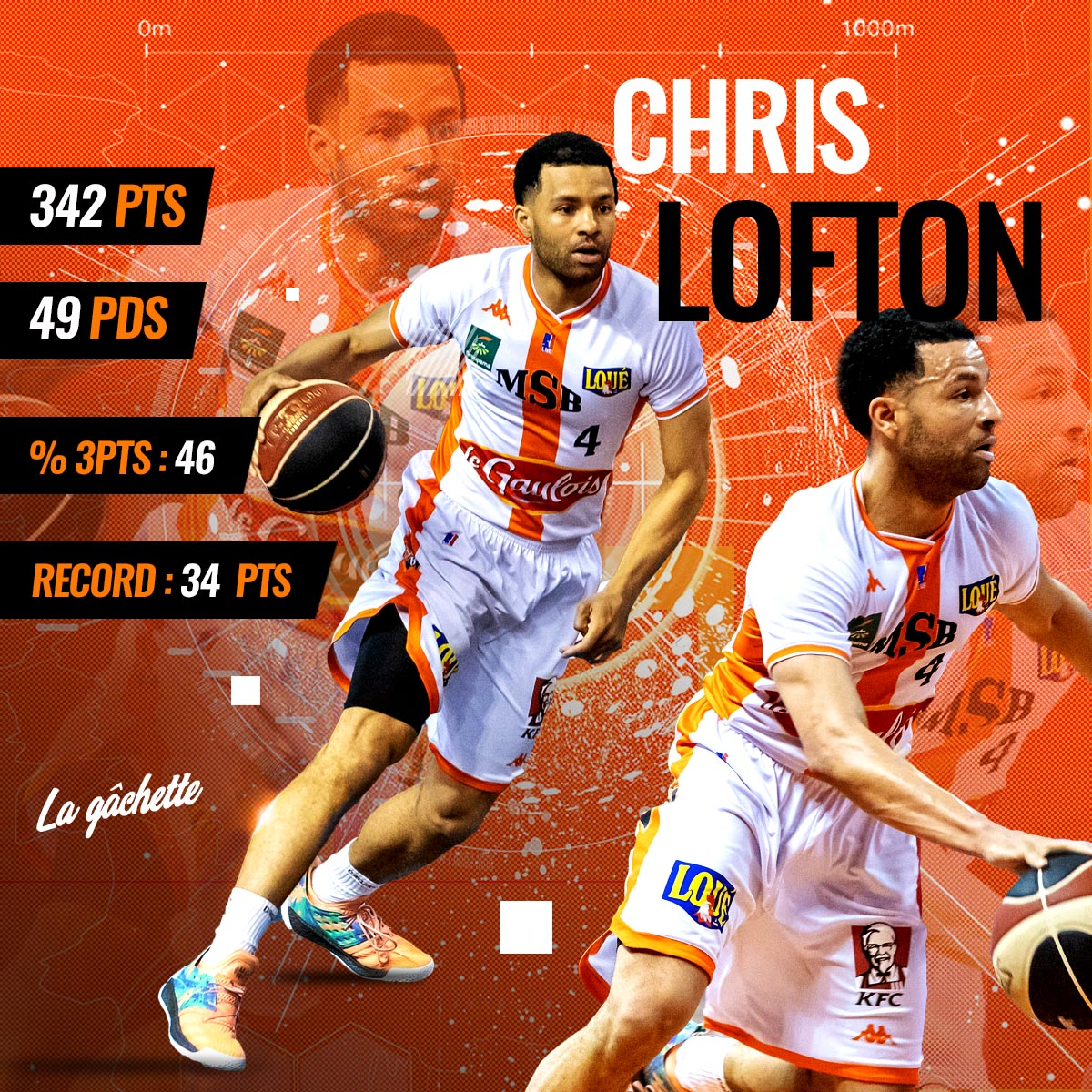 chris lofton